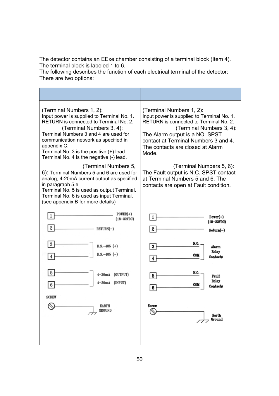 medium resolution of spectrex 20 20si triple ir ir3 flame detector user manual page 58 62