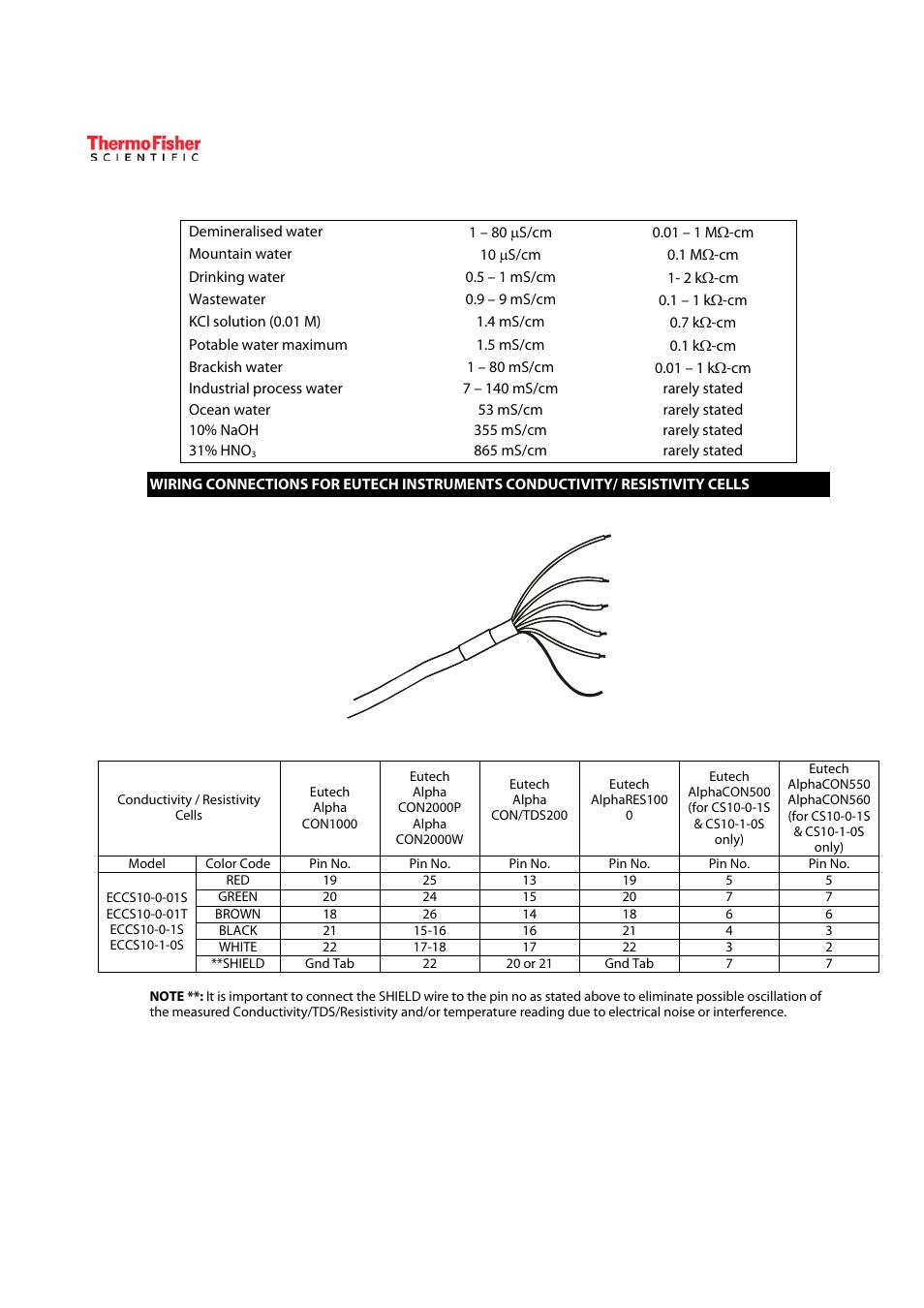 Thermo Fisher Scientific ECCS10-0-1S Conductivity