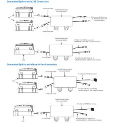 summator splitter with 308 connectors summator splitter with itron in line connectors [ 954 x 1235 Pixel ]