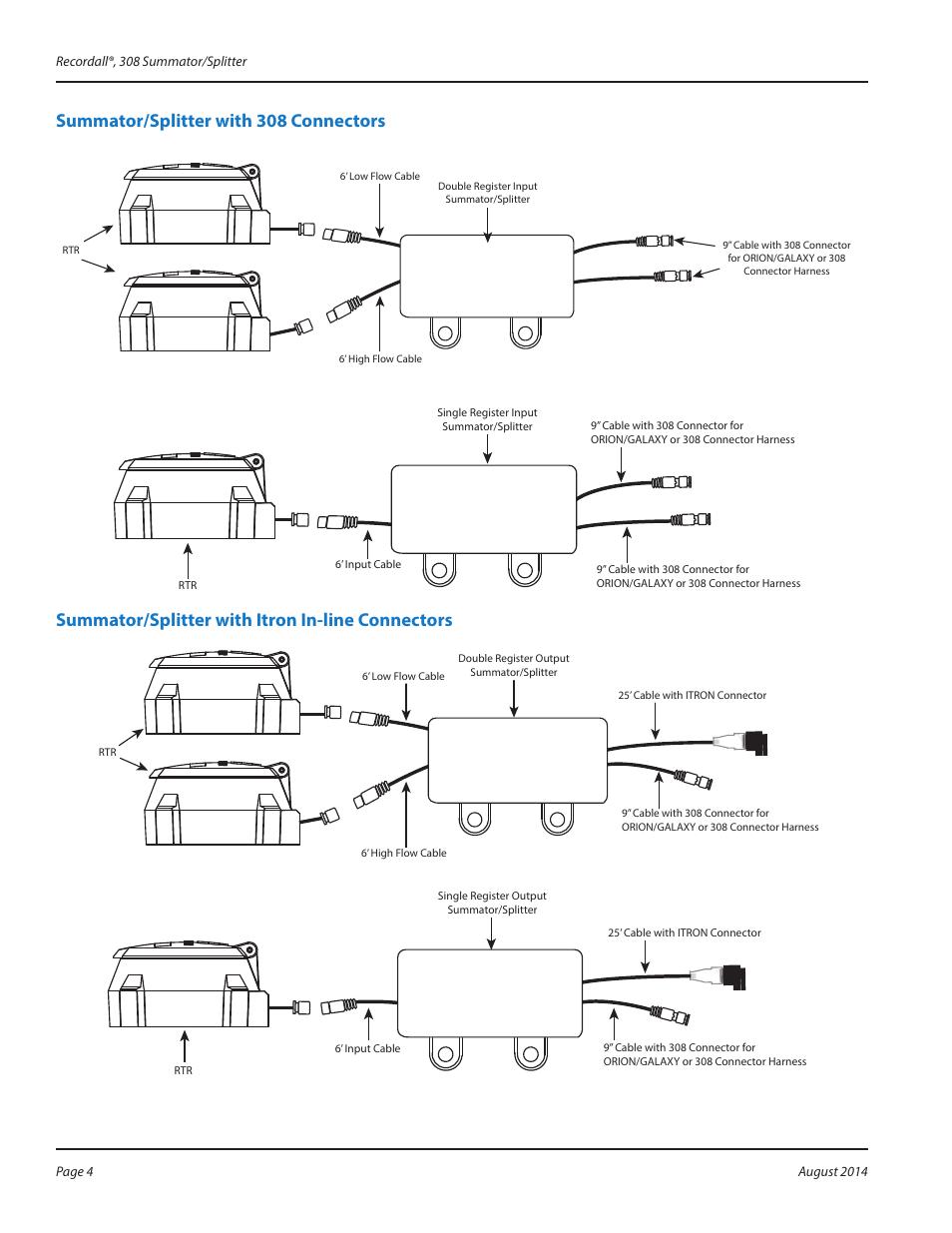 hight resolution of summator splitter with 308 connectors summator splitter with itron in line connectors