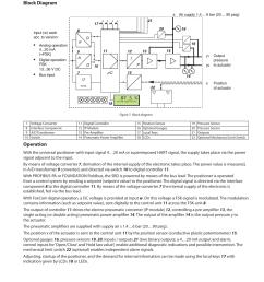 block diagram operation block diagram 13 operation 13 badger meter srd sri valve positioners user manual page 13 72 [ 954 x 1235 Pixel ]