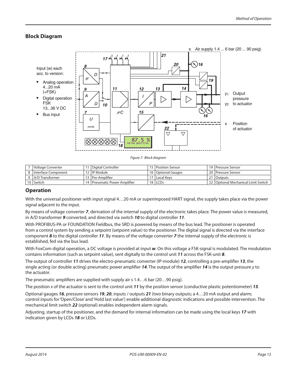 hight resolution of block diagram operation block diagram 13 operation 13 badger meter srd sri valve positioners user manual page 13 72