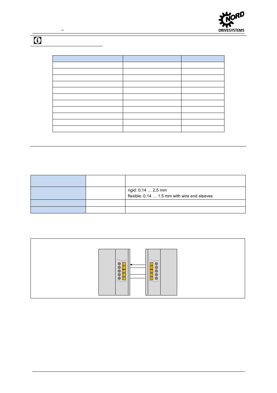 medium resolution of connections information m12 round plug connectors nord drivesystems ti 275281206 user manual