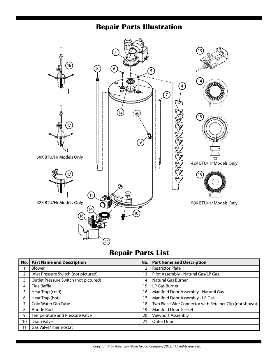 POWERFLEX MANUAL - Auto Electrical Wiring Diagram