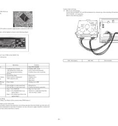 cd test mode aiwa cdc z107 user manual page 31 36 [ 1350 x 954 Pixel ]