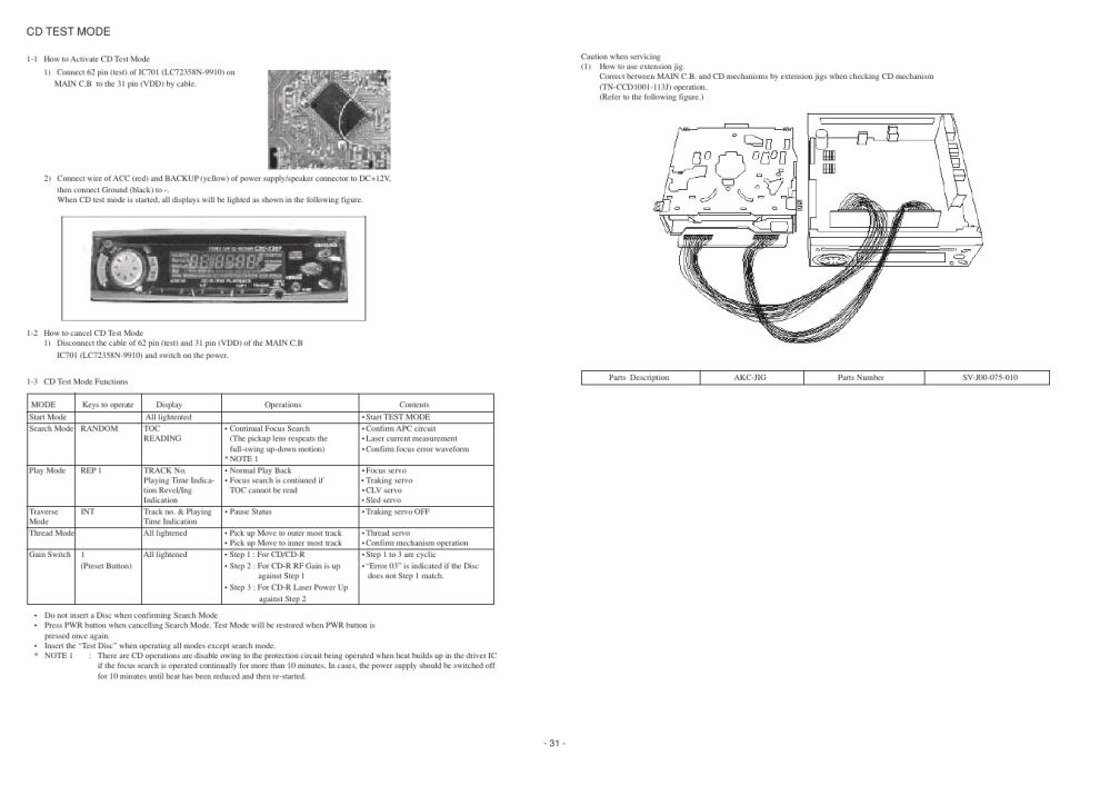 medium resolution of cd test mode aiwa cdc z107 user manual page 31 36
