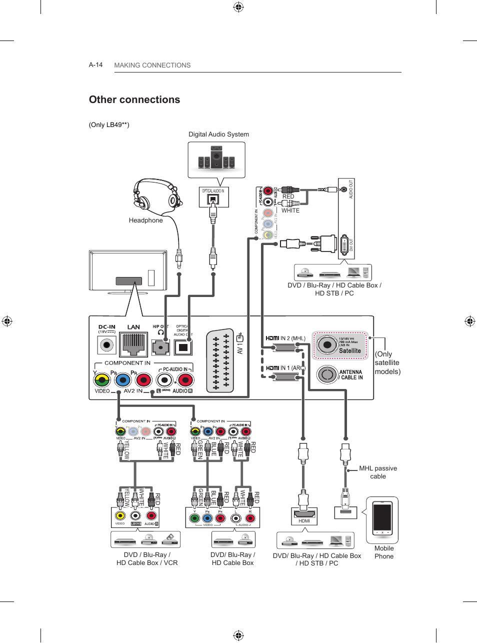 Lg 150 Manual Auto Electrical Wiring Diagram Honda Cb250 Harness Wt