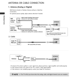 antenna or cable connection preparation antenna analog or digital lg 37lg500h user manual page 22 91 [ 954 x 1272 Pixel ]