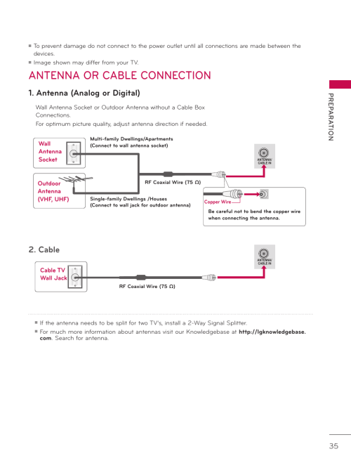 small resolution of antenna or cable connection antenna analog or digital cable lg 42ld520 user manual page 35 172