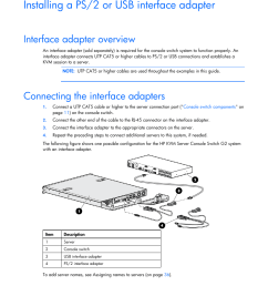 installing a ps 2 or usb interface adapter interface adapter overview connecting the interface adapters hp compaq server console switches user manual  [ 954 x 1235 Pixel ]