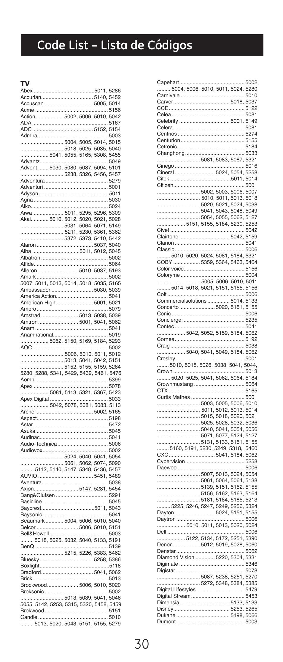 Code list