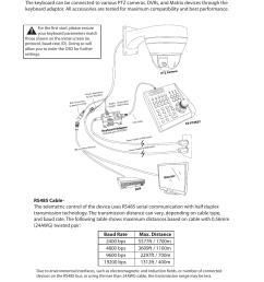 power digital vi deo recorder keyboard a daptor clinton electronics ce ptz key user manual page 7 26 [ 954 x 1235 Pixel ]