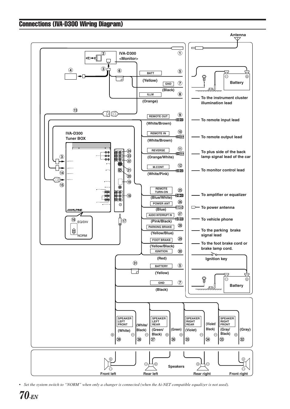 alpine iva d310rb wiring diagram