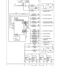 alpine iva w205 wiring diagram wiring diagram data today alpine dvd wiring diagram [ 954 x 1346 Pixel ]