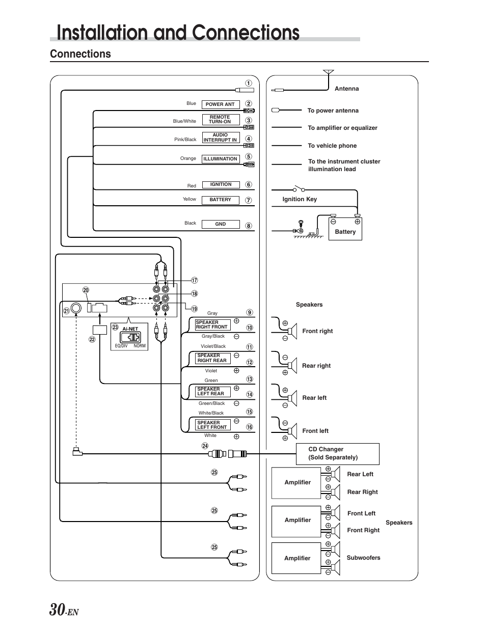 medium resolution of wiring installation and connections connections alpine cda 9847 user manual page