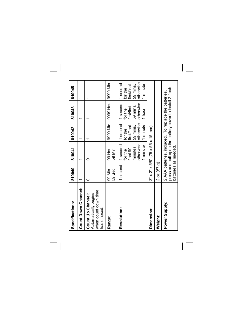 Sper Scientific 810045 Timer Continuous Alarm User Manual