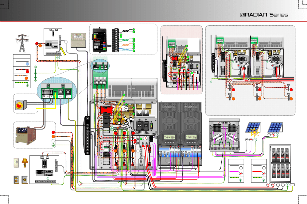 medium resolution of wiring radian series gs8048a wiring and external system gs8048a rh manualsdir com camper wiring diagram 30a