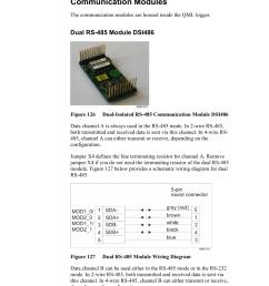 communication modules dual rs 485 module dsi486 vaisala aws330 user manual page 242 296 [ 955 x 1350 Pixel ]