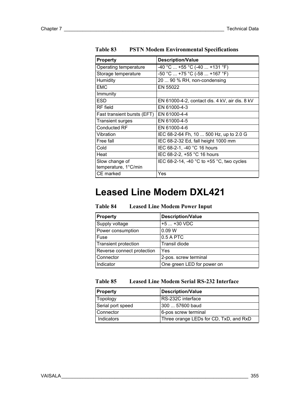 Leased line modem dxl421, Table 83, Pstn modem