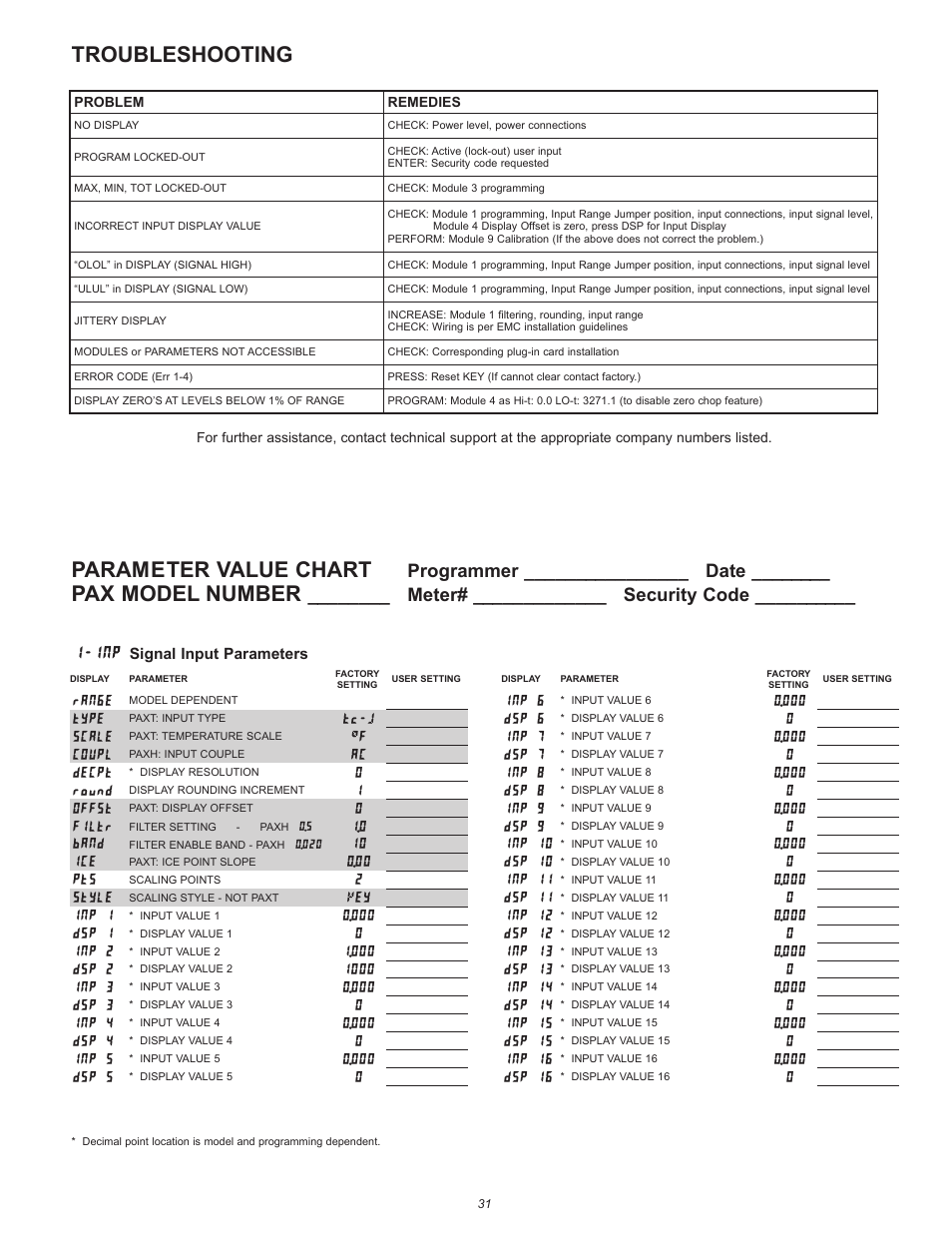 Troubleshooting, Parameter value chart, Pax model number