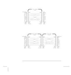 db 9 serial connection db 25 serial connection agilent technologies 34401a user manual page 156 242 [ 954 x 1235 Pixel ]