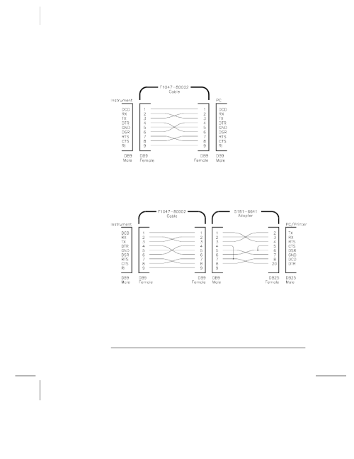 small resolution of db 9 serial connection db 25 serial connection agilent technologies 34401a user manual page 156 242