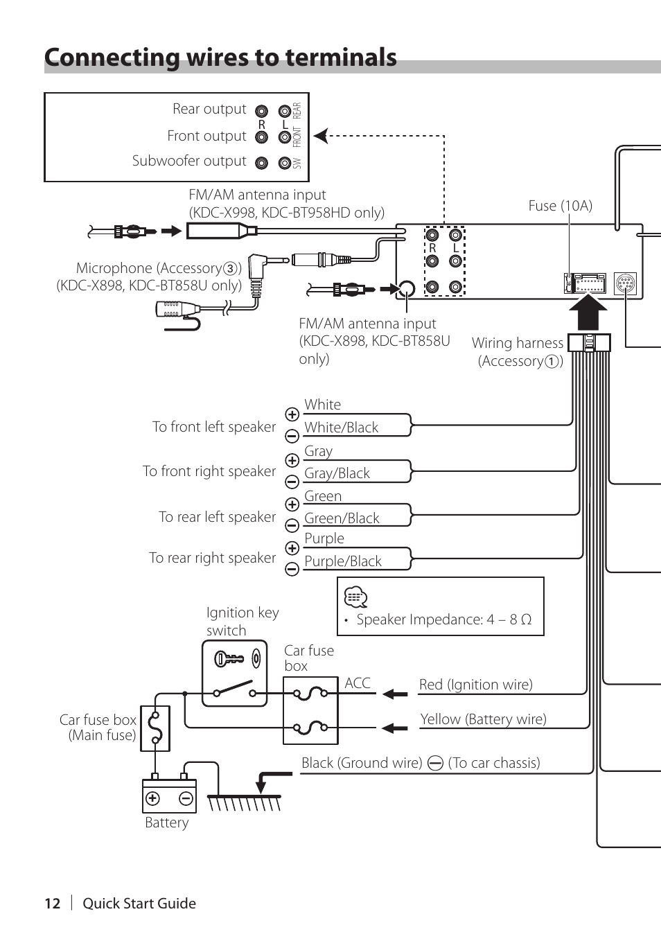 kenwood car radio wiring diagram bt 50 connecting wires to terminals | kdc-x898 user manual page 12 / 48