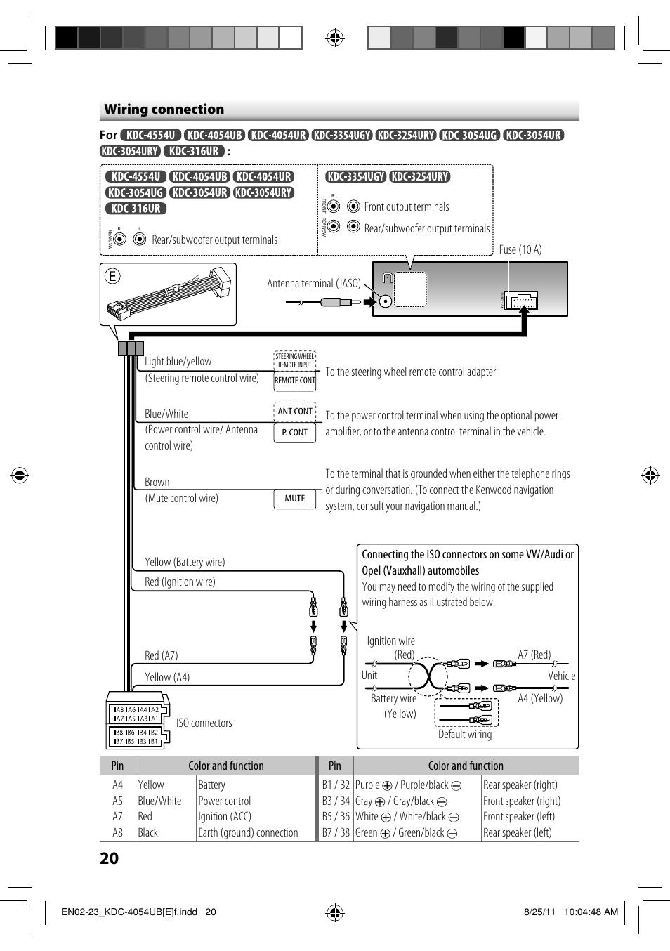 medium resolution of kenwood wiring harness mute harness kenwood wiring stereo kenwood radio wiring diagram kenwood kdc 205 wiring diagram