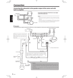 connection kenwood ksc sw01 user manual page 4 7 [ 955 x 1350 Pixel ]