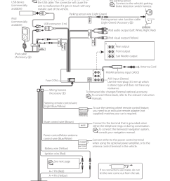 connecting wires to terminals connecting wires to terminals kenwood kiv 700 user manual page 68 76 [ 954 x 1354 Pixel ]