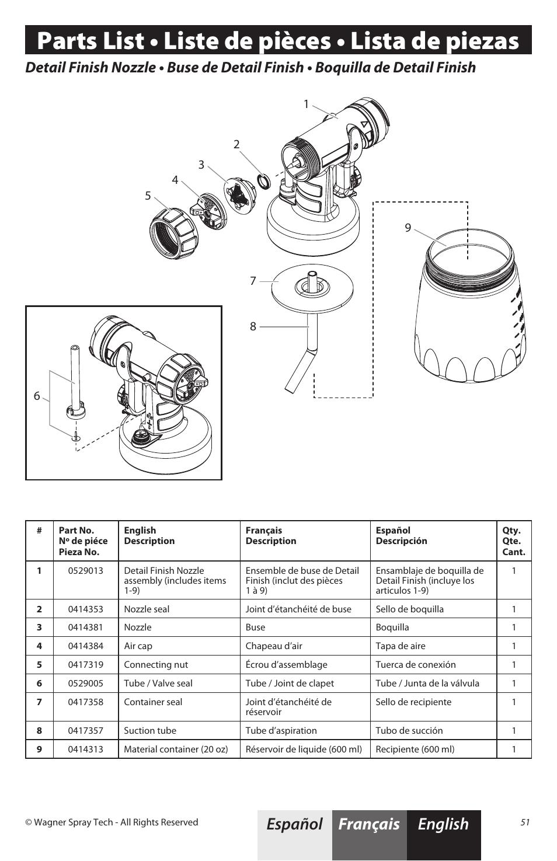 Parts list • liste de pièces • lista de piezas, English