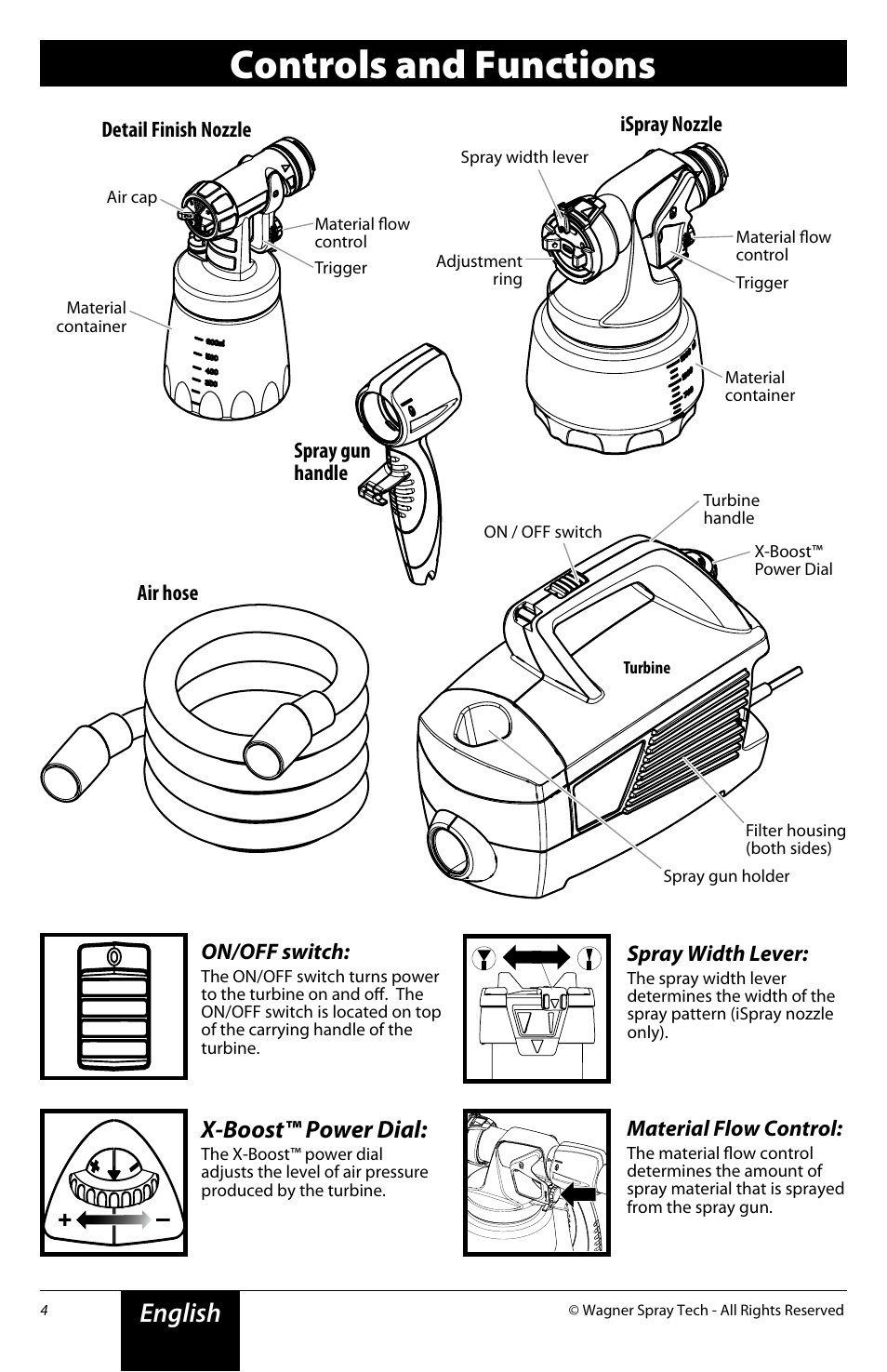 Controls and functions, English, X-boost™ power dial
