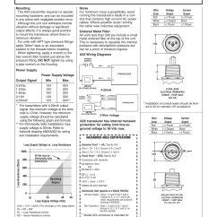 Ashcroft Pressure Transducer Wiring Diagram Shed Roof A2x Transmitter User Manual Page 2
