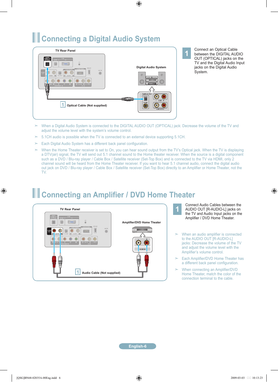 Connecting a digital audio system, Connecting an amplifier