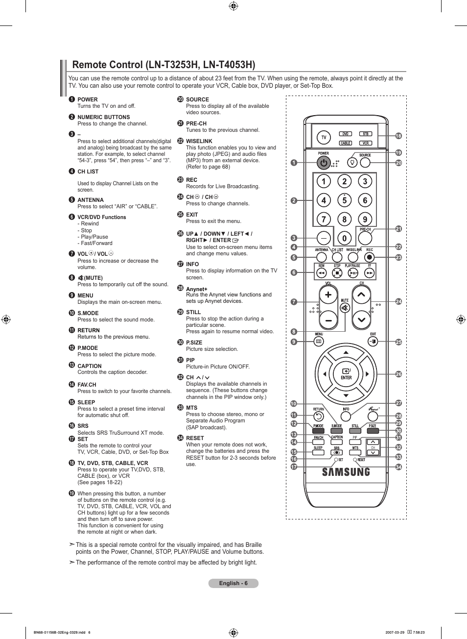 Remote control (ln-tu00 u00 5u00 h, ln-tu00 05u00 h
