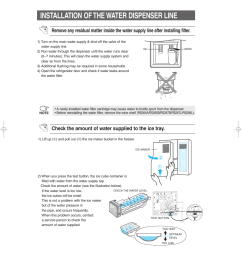 installation of the water dispenser line samsung rs267lbsh xaa samsung refrigerator rs264absh wiring diagram [ 954 x 1190 Pixel ]