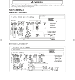 wiring diagram warning samsung dv42h5200ef a3 user manual page 3g wiring schematic samsung wiring schematic [ 954 x 1341 Pixel ]