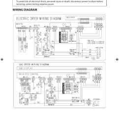 Frigidaire Wiring Diagram 2002 Chevy Malibu Factory Radio Diagram, Warning | Samsung Dv448aep-xaa User Manual Page 12 /