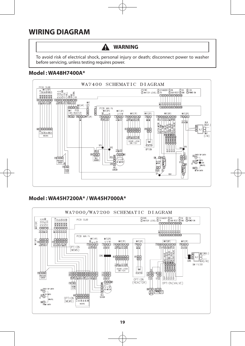 medium resolution of wiring diagram samsung wa48h7400aw a2 user manual page 19 60 a2 wiring diagram a2 wiring diagram