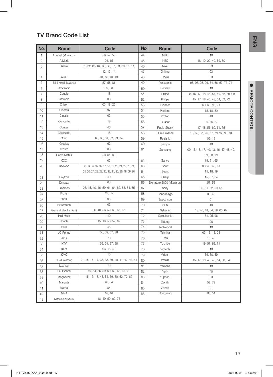 Tv brand code list, No. brand code no. brand code, R emote