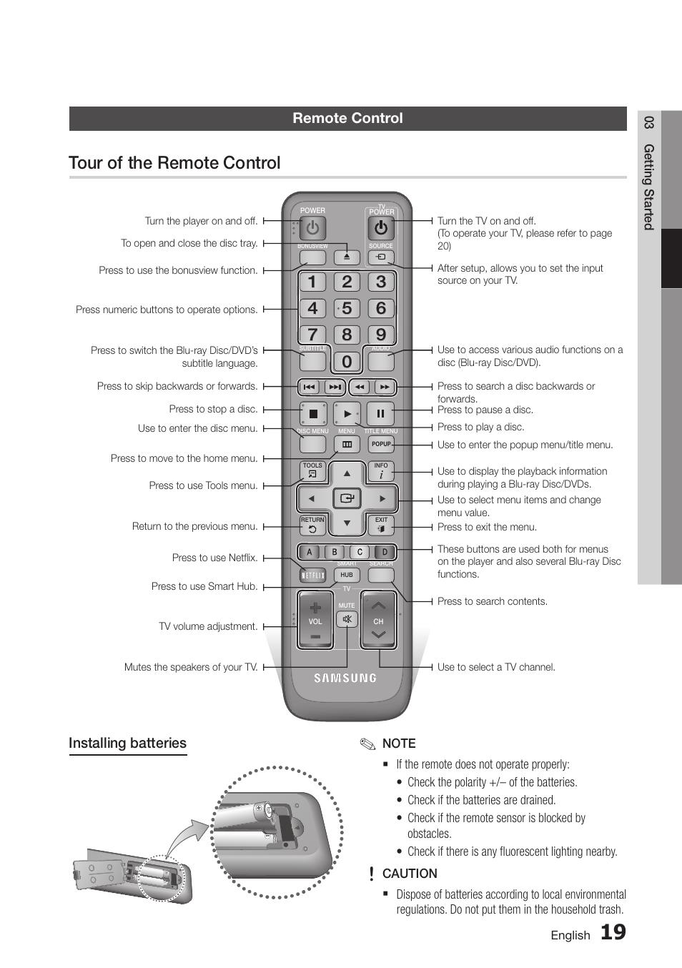 Remote control, Tour of the remote control, 19 remote