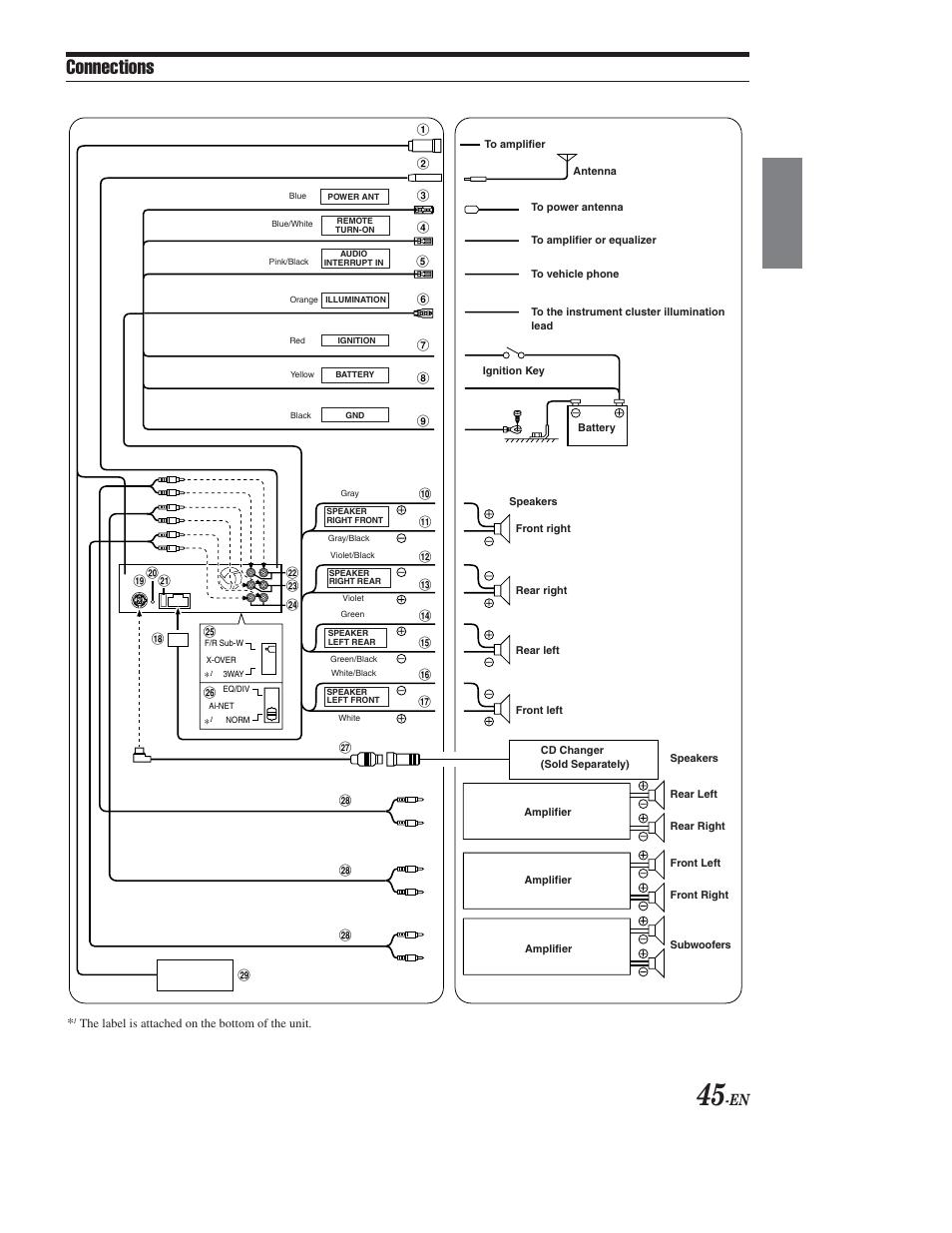 medium resolution of wiring connections alpine cda 9853 user manual page 46 55 mix alpine cda wiring diagram
