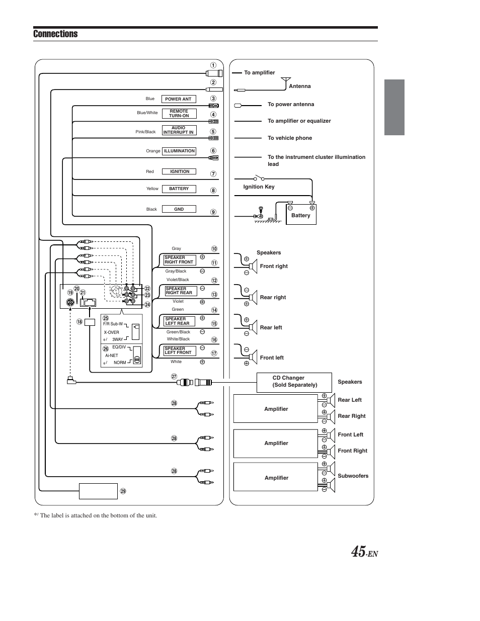 hight resolution of wiring connections alpine cda 9853 user manual page 46 55 mix alpine cda wiring diagram