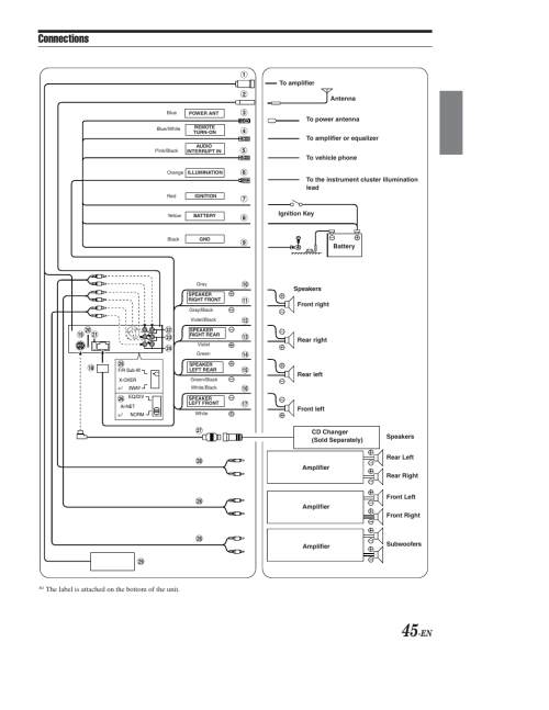 small resolution of wiring connections alpine cda 9853 user manual page 46 55 mix alpine cda wiring diagram
