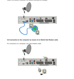 7 connection to the lan local network ferguson ariva 200 user manual page 17 60 [ 954 x 1351 Pixel ]
