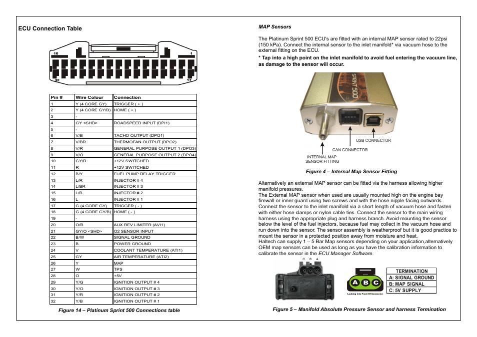 Rcd 500 Manual