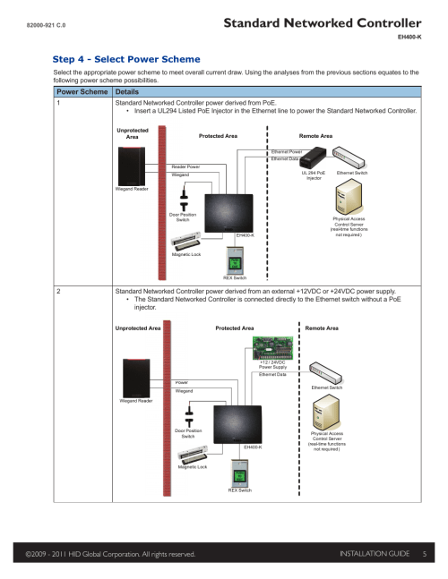 small resolution of step 4 select power scheme standard networked controller power hid relay diagram hid edge eh400 wiring diagram