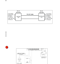 connecting over corporate network lan powering the kt 400 ethernet four door controller kantech kt 400 user manual page 27 44 [ 954 x 1235 Pixel ]
