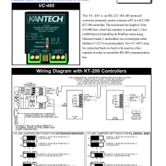 Rs 485 Wiring Diagram 3 Wire Plug Kantech Vc-485 User Manual   2 Pages
