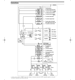 iva w205 wiring wiring diagram nowconnections alpine iva w205 user manual page 76 238 original cda [ 954 x 1278 Pixel ]